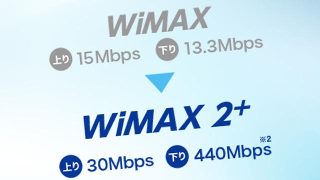 旧WiMAX回線が2020年3月に終了。周波数はWiMAX 2+がメインに