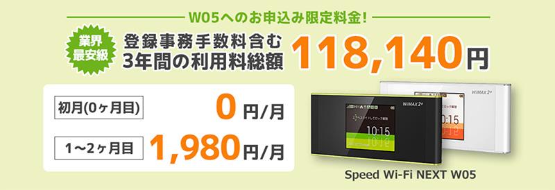 novas WiMAX