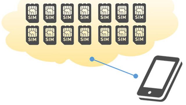 クラウドSIMとは?クラウドWiFi対応のポケットWi-Fi3選